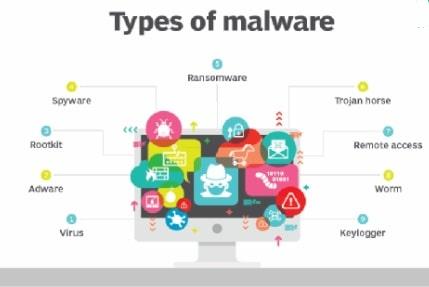 type of malware