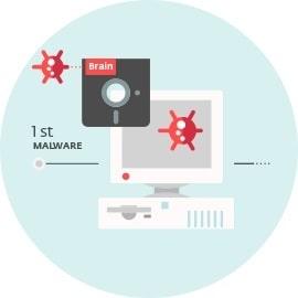 malware history